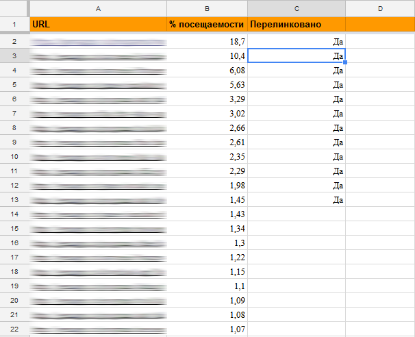 Перелинковка Google Spreadsheet