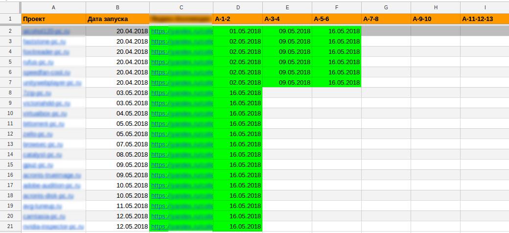Таблица малостраничников