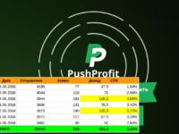 PushProfit главная